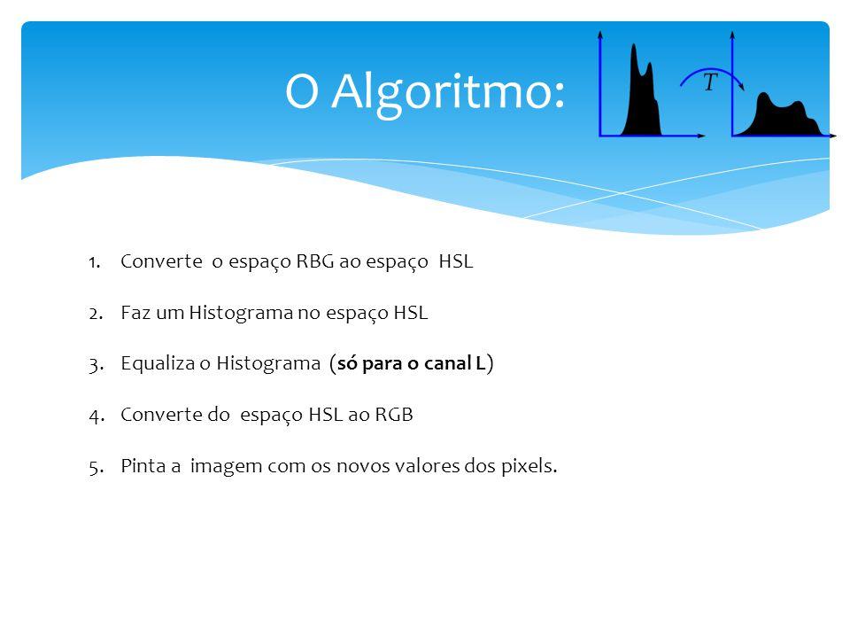 O Algoritmo: Converte o espaço RBG ao espaço HSL