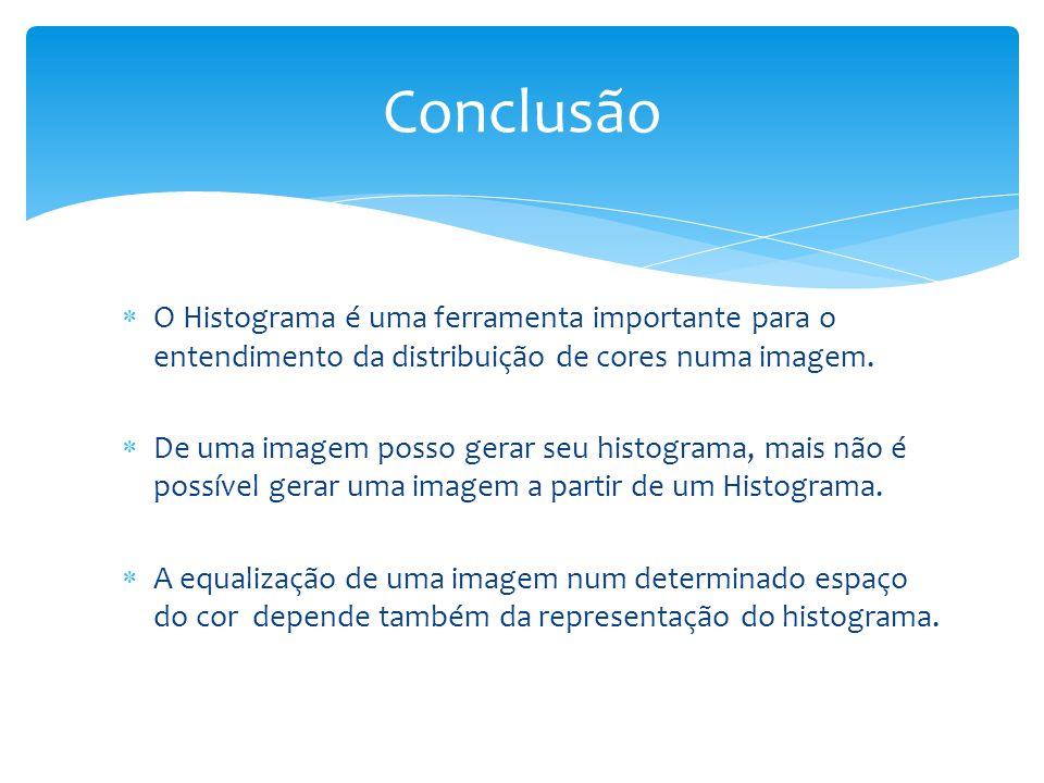 Conclusão O Histograma é uma ferramenta importante para o entendimento da distribuição de cores numa imagem.