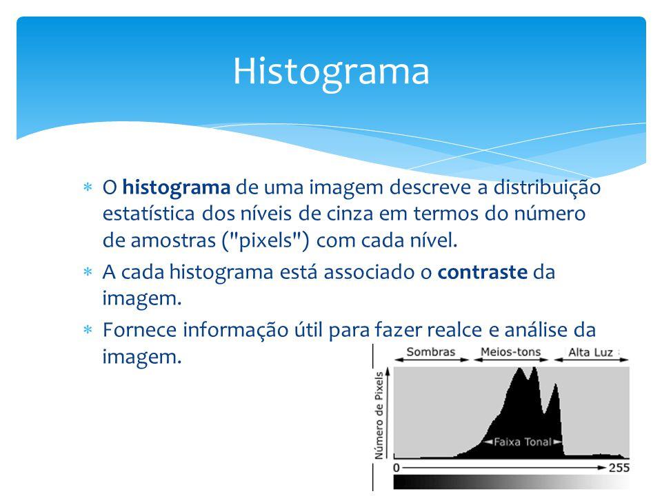 Histograma