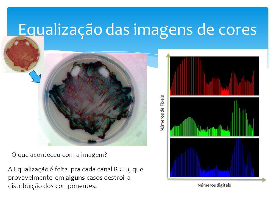Equalização das imagens de cores