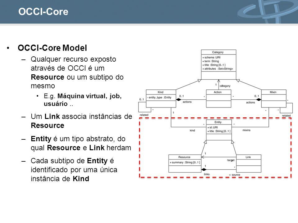 OCCI-Core OCCI-Core Model