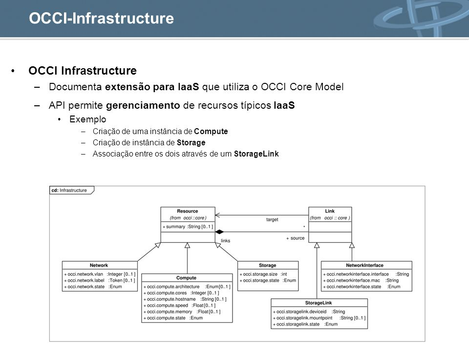 OCCI-Infrastructure OCCI Infrastructure