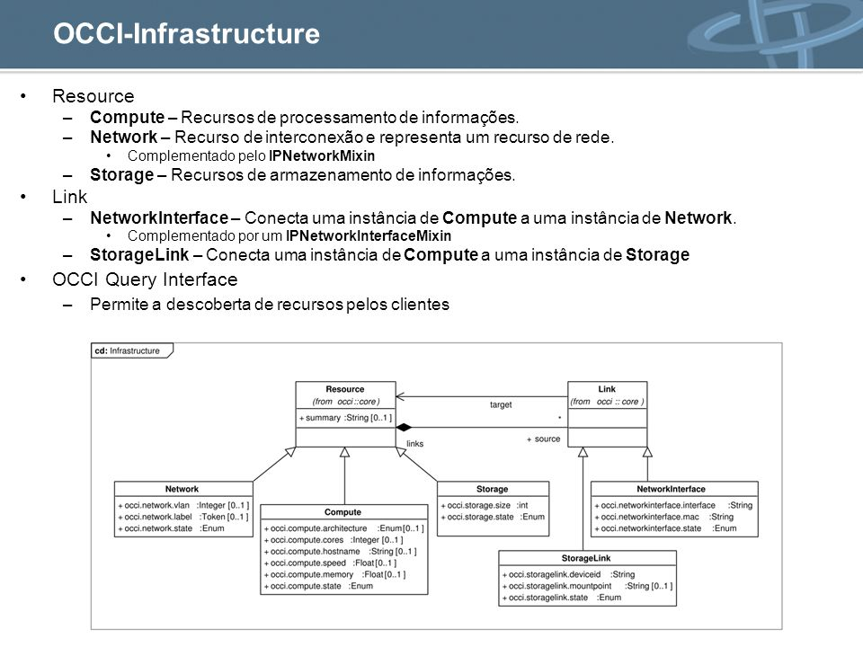 OCCI-Infrastructure Resource Link OCCI Query Interface