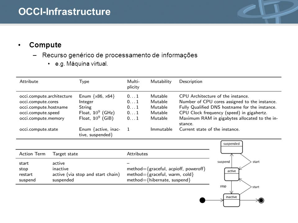 OCCI-Infrastructure Compute