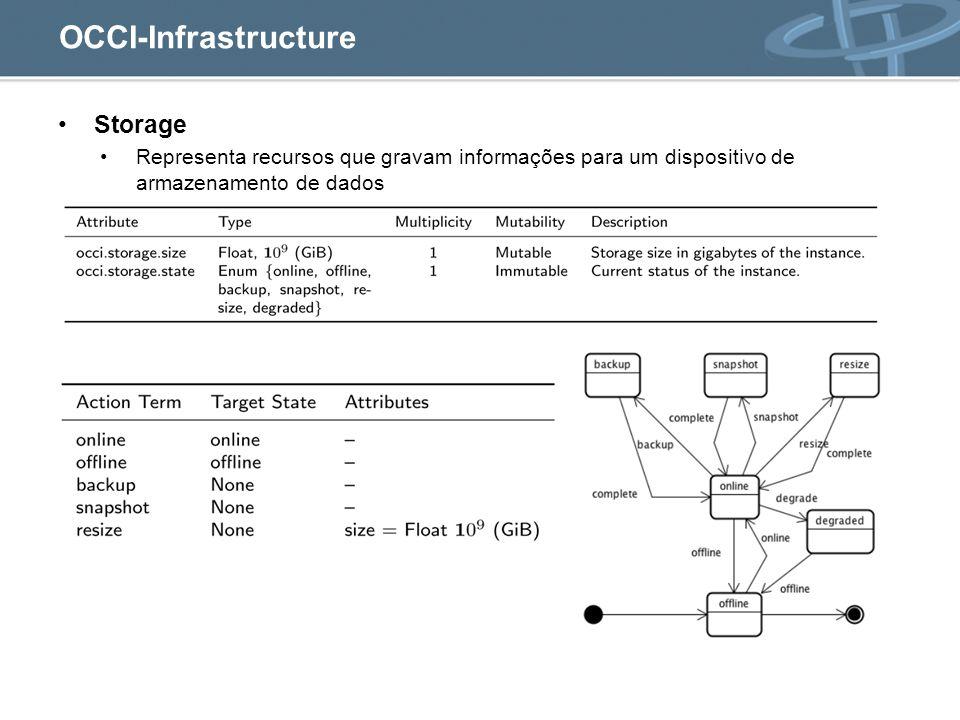 OCCI-Infrastructure Storage