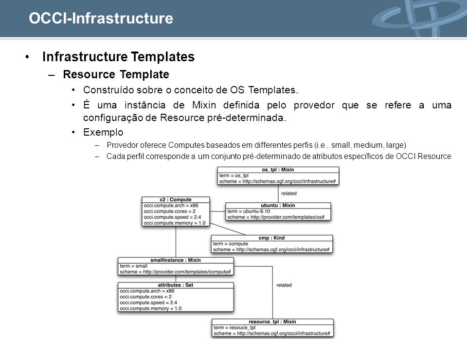 OCCI-Infrastructure Infrastructure Templates Resource Template