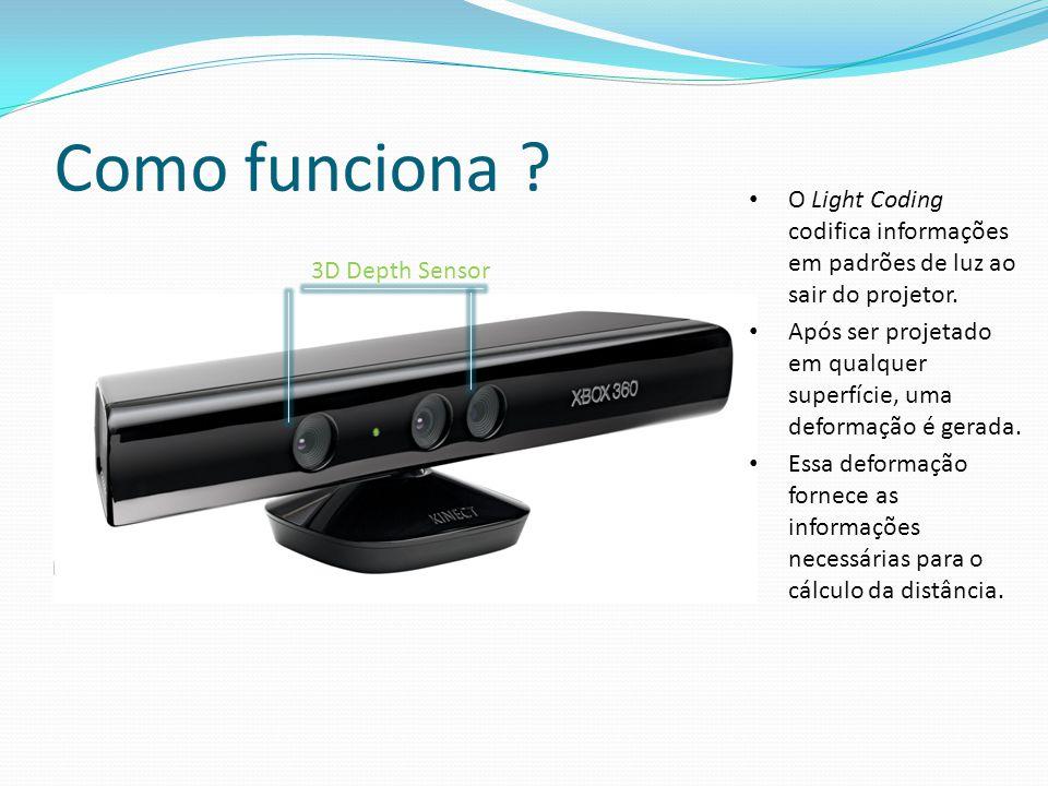 Como funciona O Light Coding codifica informações em padrões de luz ao sair do projetor.