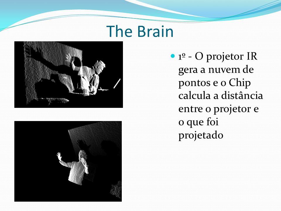The Brain 1º - O projetor IR gera a nuvem de pontos e o Chip calcula a distância entre o projetor e o que foi projetado.