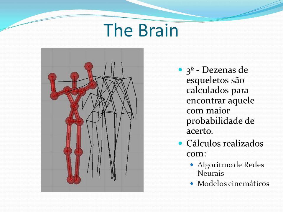 The Brain 3º - Dezenas de esqueletos são calculados para encontrar aquele com maior probabilidade de acerto.