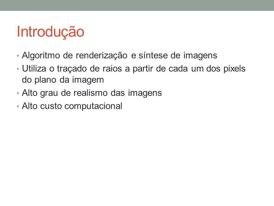 Introdução Algoritmo de renderização e síntese de imagens