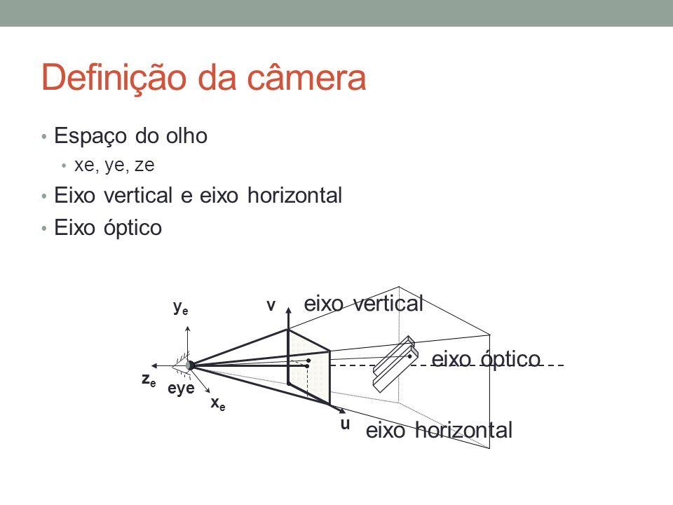 Definição da câmera eixo vertical eixo óptico eixo horizontal