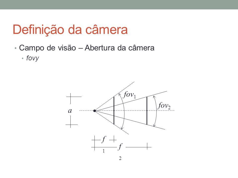 Definição da câmera Campo de visão – Abertura da câmera fov1 fov2 a f1
