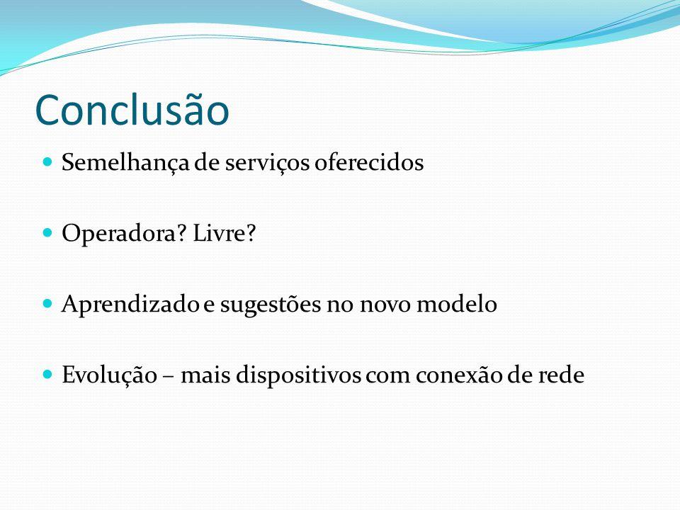 Conclusão Semelhança de serviços oferecidos Operadora Livre