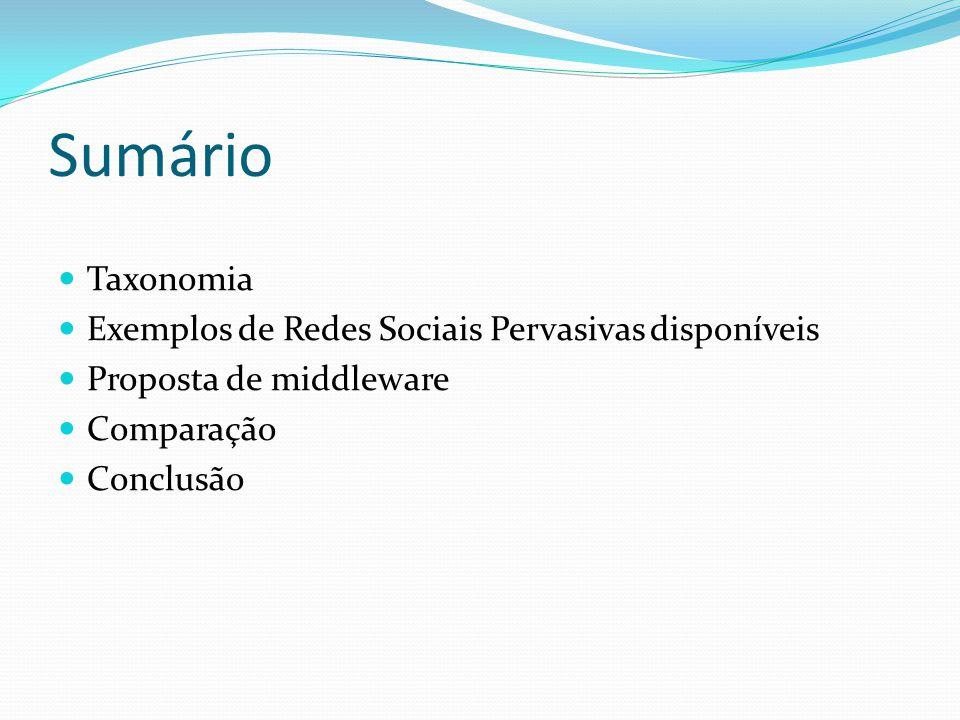 Sumário Taxonomia Exemplos de Redes Sociais Pervasivas disponíveis