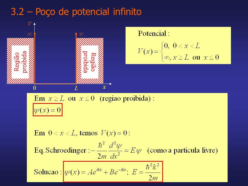 3.2 – Poço de potencial infinito