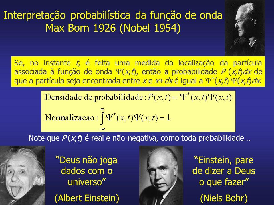 Interpretação probabilística da função de onda Max Born 1926 (Nobel 1954)