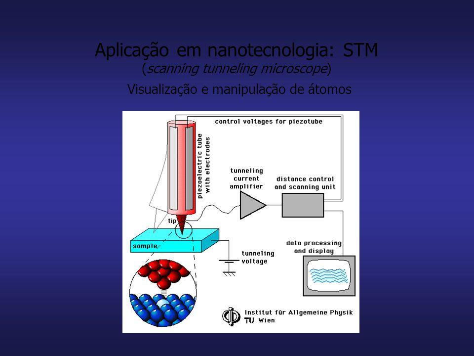 Aplicação em nanotecnologia: STM