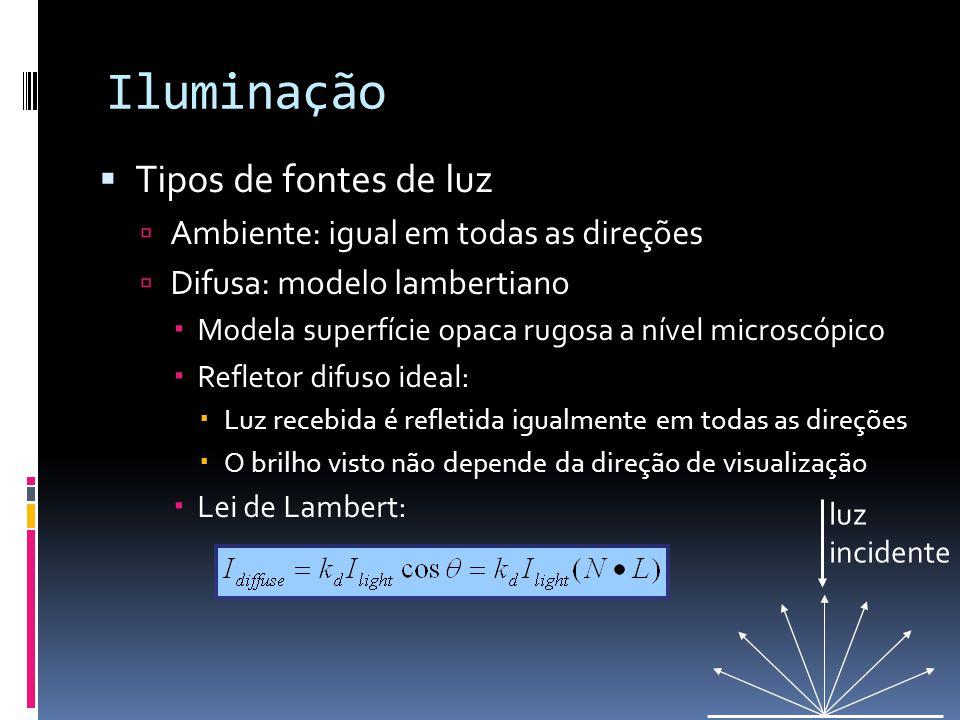 Iluminação Tipos de fontes de luz Ambiente: igual em todas as direções