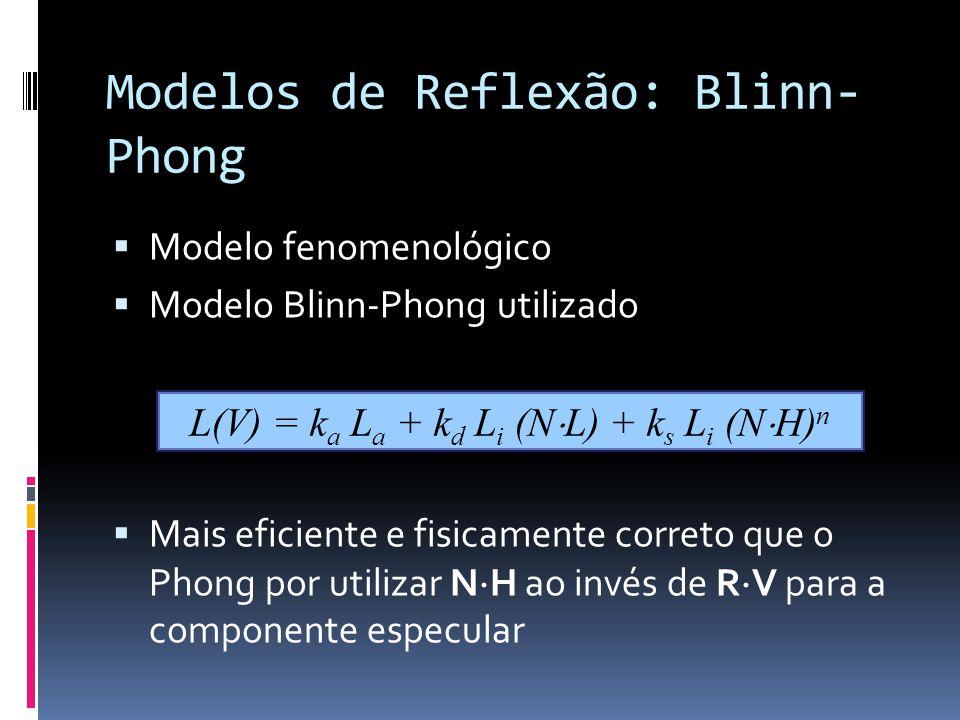 Modelos de Reflexão: Blinn-Phong