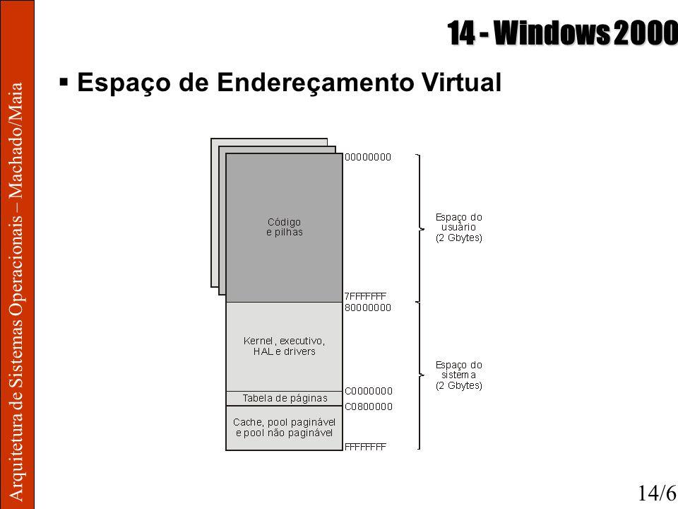 14 - Windows 2000 Espaço de Endereçamento Virtual 14/6