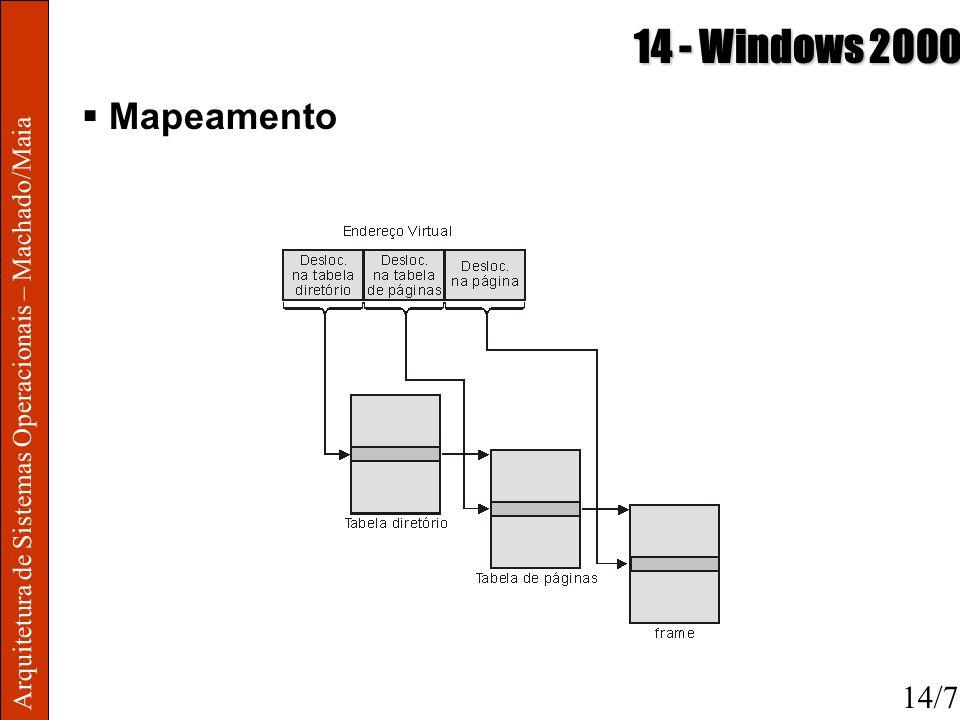 14 - Windows 2000 Mapeamento Arquitetura de Sistemas Operacionais – Machado/Maia 14/7