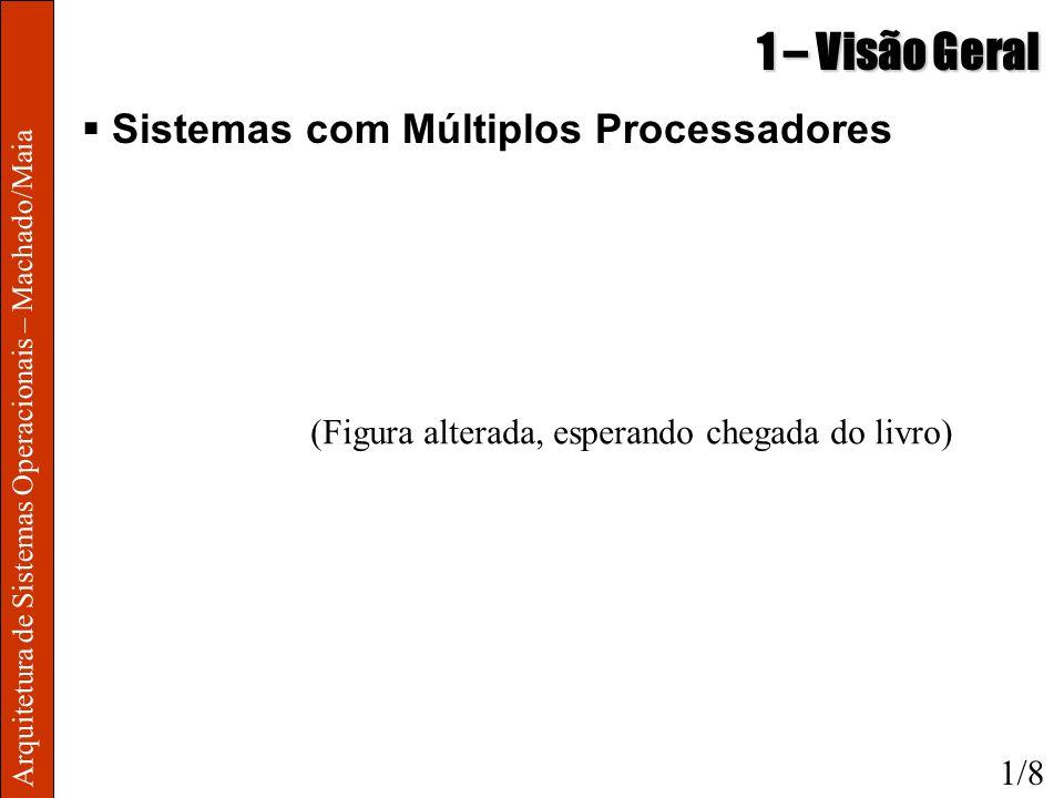 1 – Visão Geral Sistemas com Múltiplos Processadores