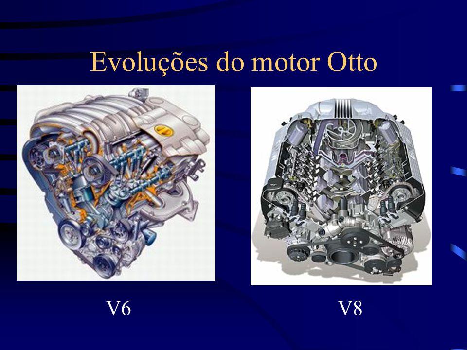 Evoluções do motor Otto