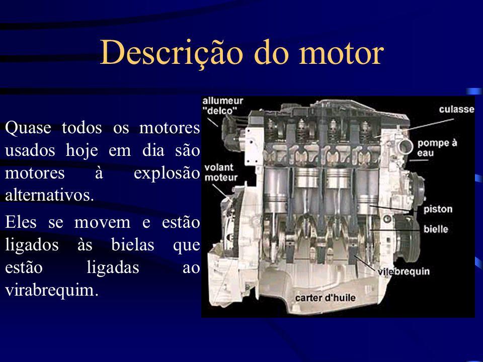 Descrição do motor Quase todos os motores usados hoje em dia são motores à explosão alternativos.