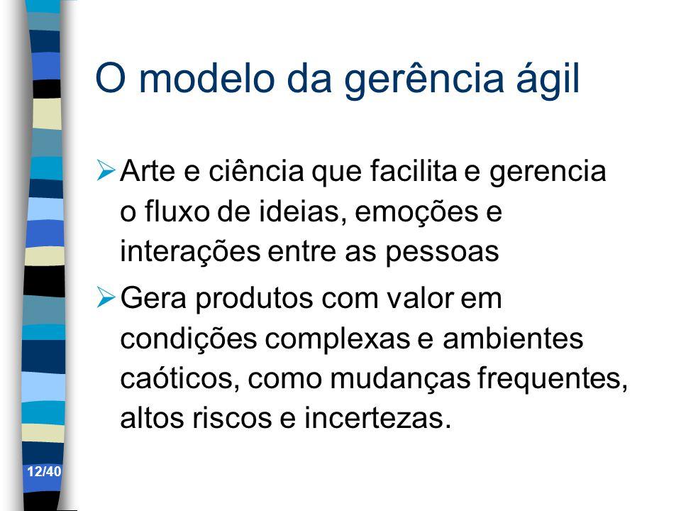 O modelo da gerência ágil