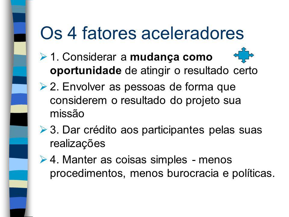 Os 4 fatores aceleradores
