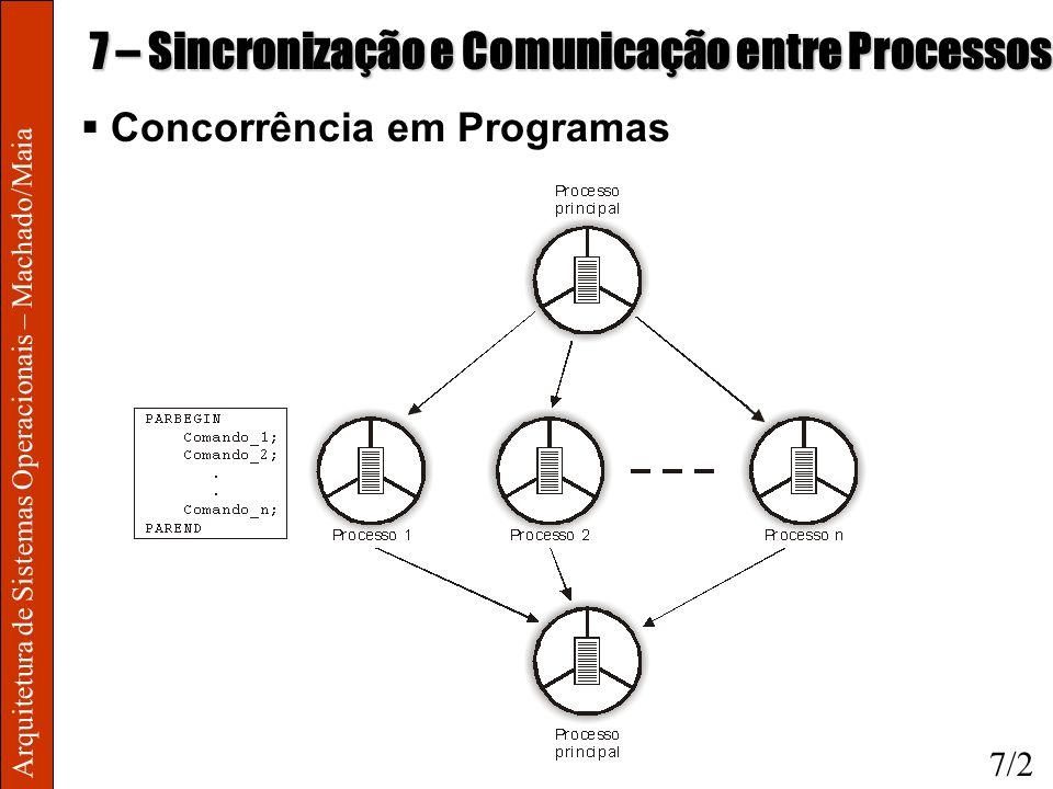 7 – Sincronização e Comunicação entre Processos