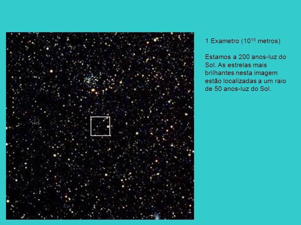 1 Exametro (1018 metros) Estamos a 200 anos-luz do Sol.
