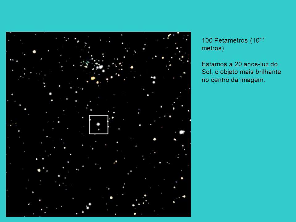 100 Petametros (1017 metros) Estamos a 20 anos-luz do Sol, o objeto mais brilhante no centro da imagem.