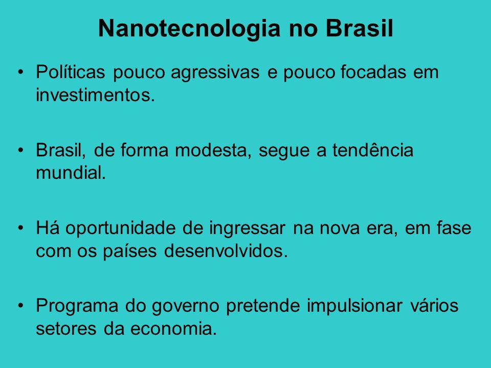 Nanotecnologia no Brasil