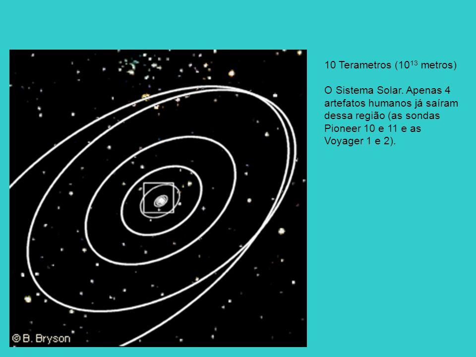 10 Terametros (1013 metros) O Sistema Solar.