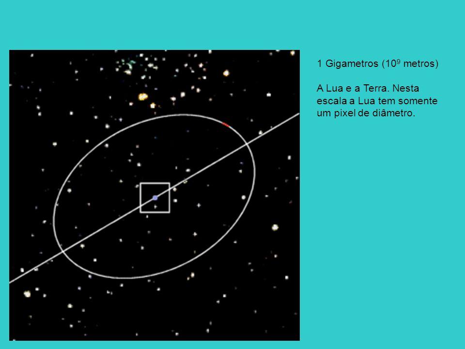 1 Gigametros (109 metros) A Lua e a Terra. Nesta escala a Lua tem somente um pixel de diâmetro.