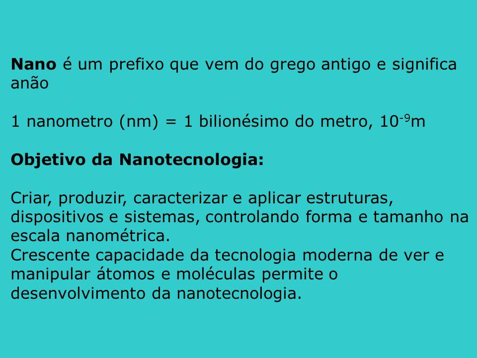 Nano é um prefixo que vem do grego antigo e significa anão