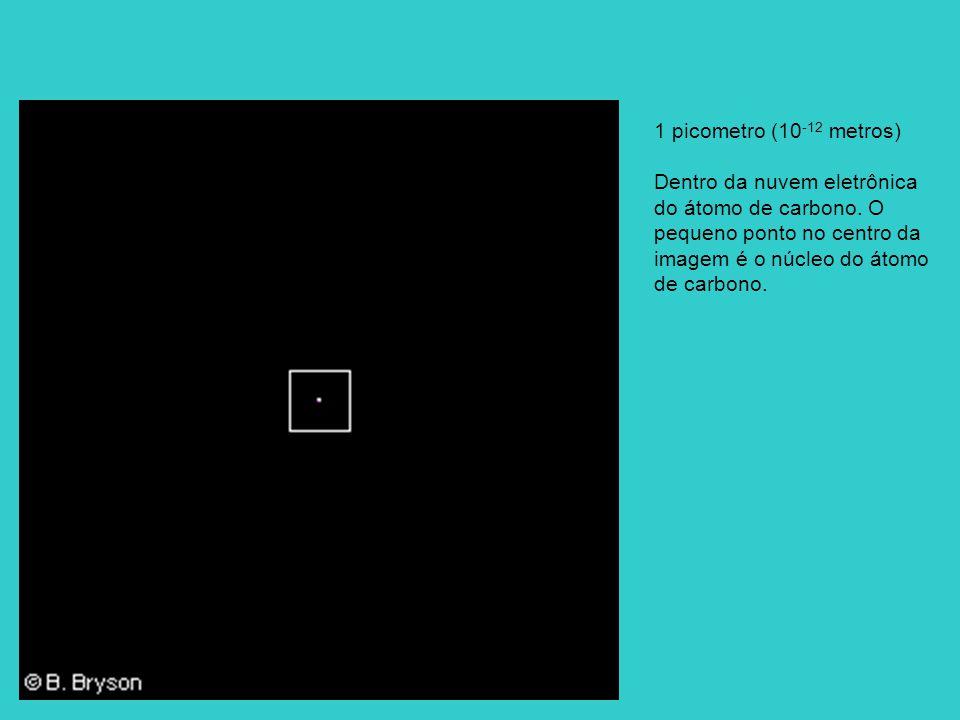 1 picometro (10-12 metros) Dentro da nuvem eletrônica do átomo de carbono.