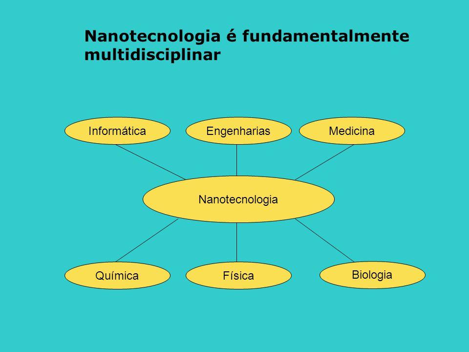 Nanotecnologia é fundamentalmente multidisciplinar