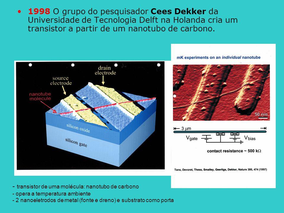 1998 O grupo do pesquisador Cees Dekker da Universidade de Tecnologia Delft na Holanda cria um transistor a partir de um nanotubo de carbono.