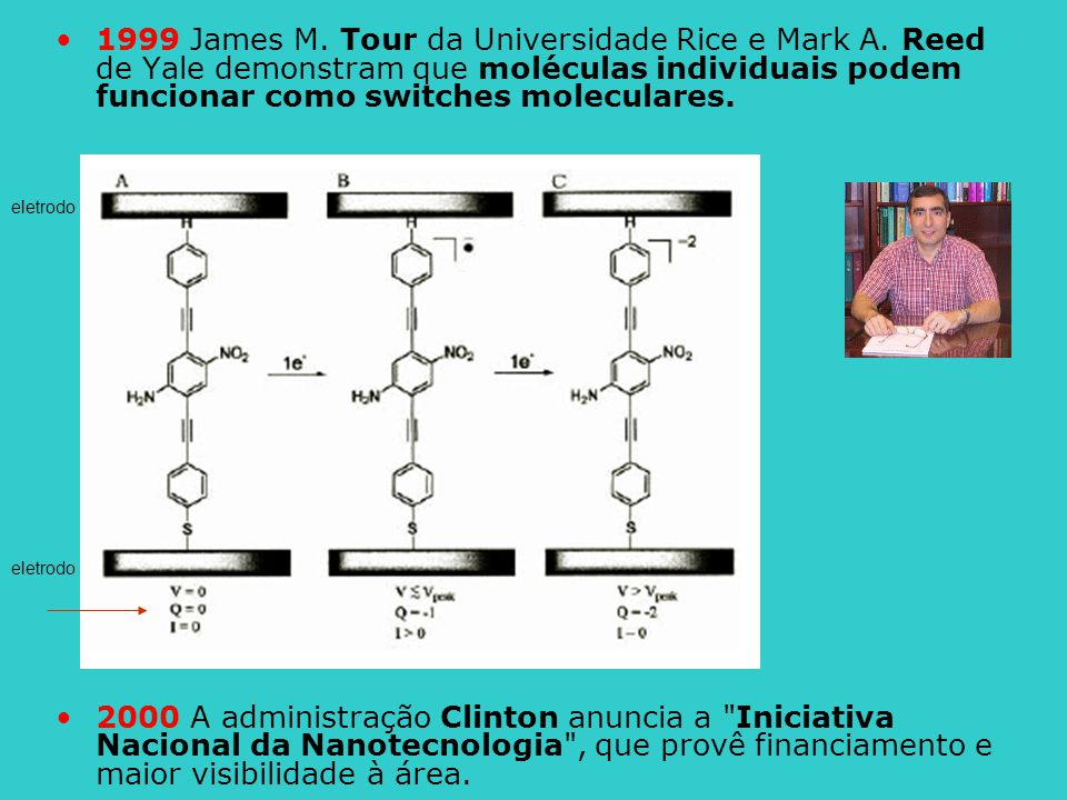 1999 James M. Tour da Universidade Rice e Mark A