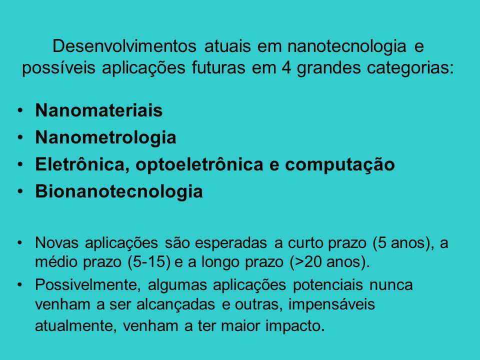 Eletrônica, optoeletrônica e computação Bionanotecnologia
