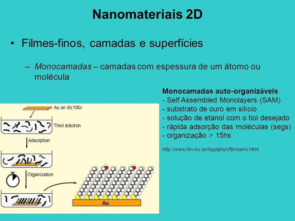 Nanomateriais 2D Filmes-finos, camadas e superfícies