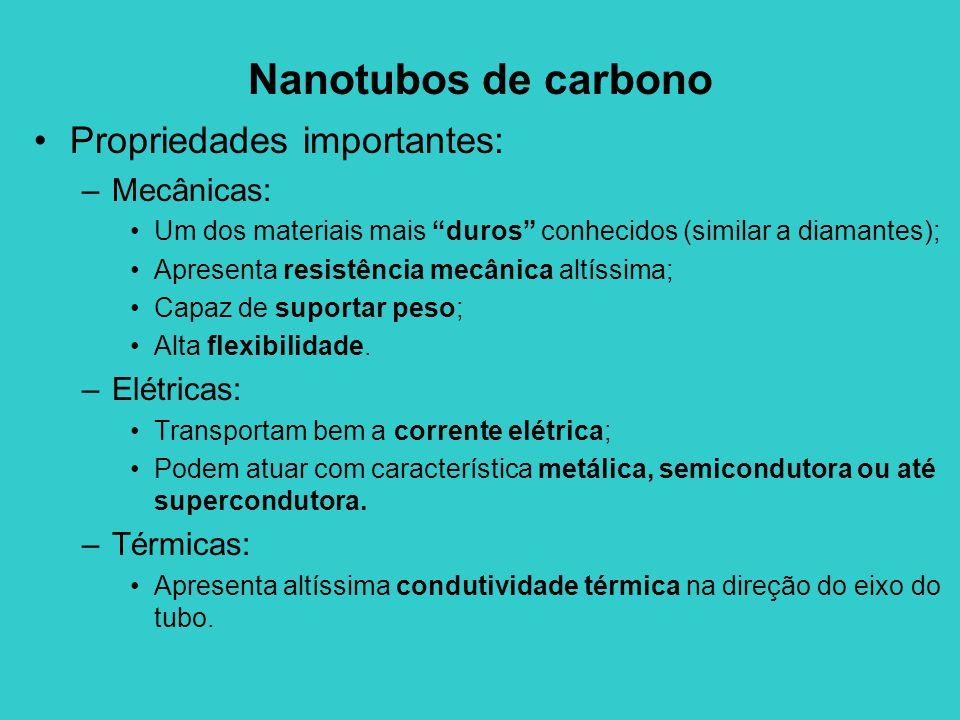 Nanotubos de carbono Propriedades importantes: Mecânicas: Elétricas: