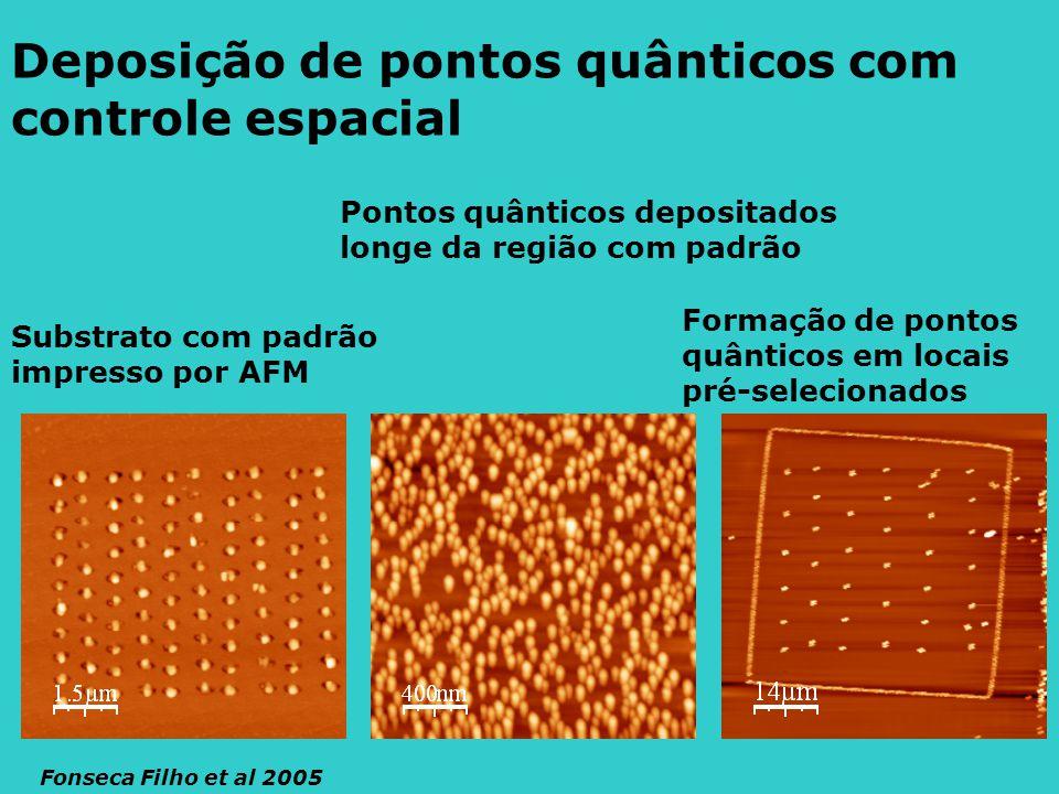 Deposição de pontos quânticos com controle espacial