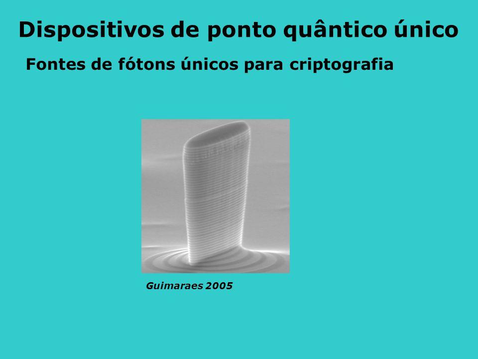 Dispositivos de ponto quântico único