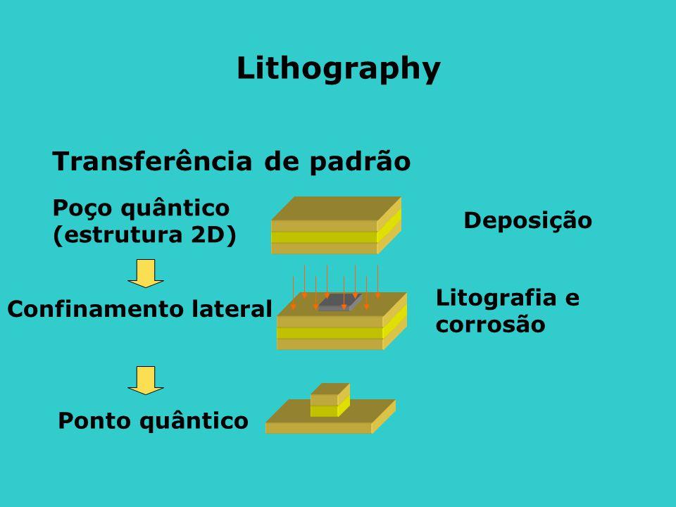 Lithography Transferência de padrão Poço quântico (estrutura 2D)
