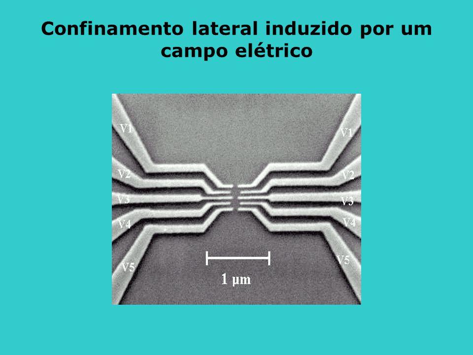 Confinamento lateral induzido por um campo elétrico