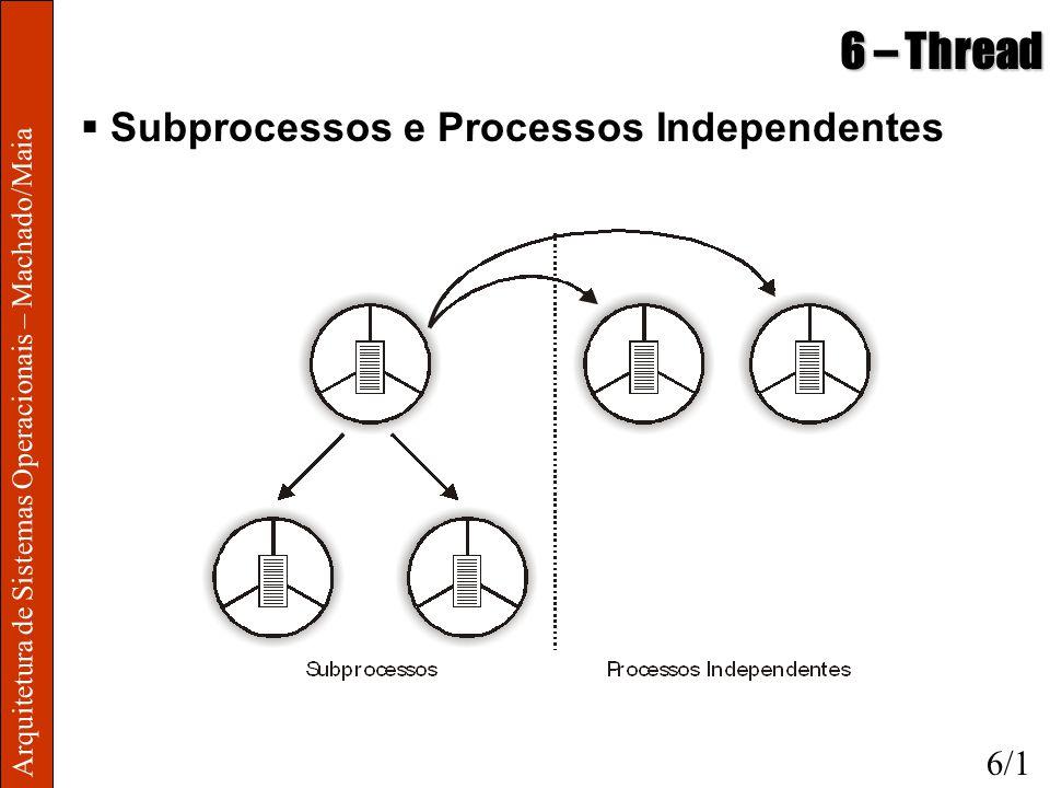 6 – Thread Subprocessos e Processos Independentes 6/1
