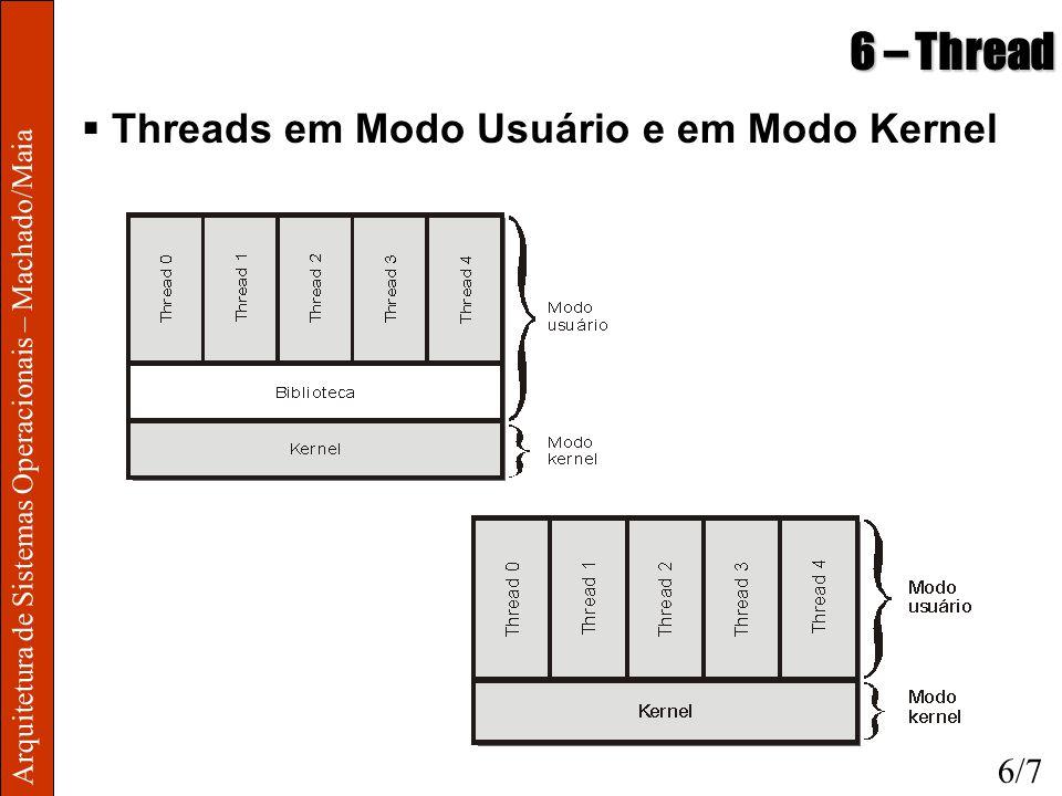 6 – Thread Threads em Modo Usuário e em Modo Kernel 6/7